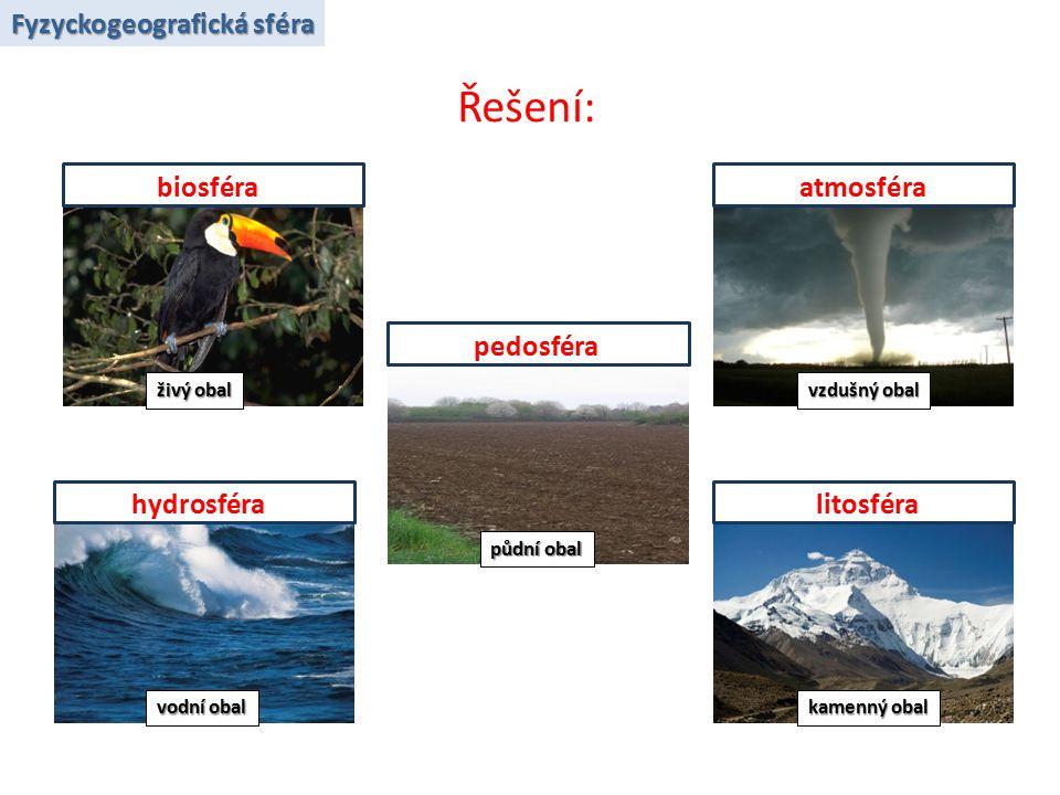 Fyzyckogeografická sféra Řešení: biosféraatmosféra pedosféra hydrosféralitosféra živý obal půdní obal vzdušný obal vodní obal kamenný obal