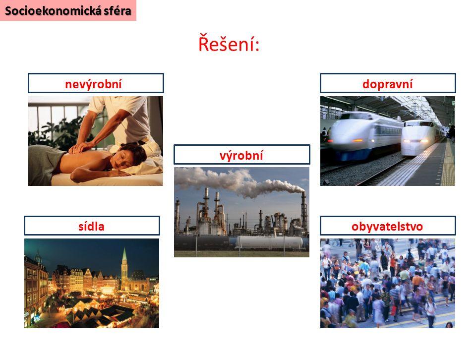 nevýrobnídopravní výrobní sídlaobyvatelstvo Socioekonomická sféra Řešení: