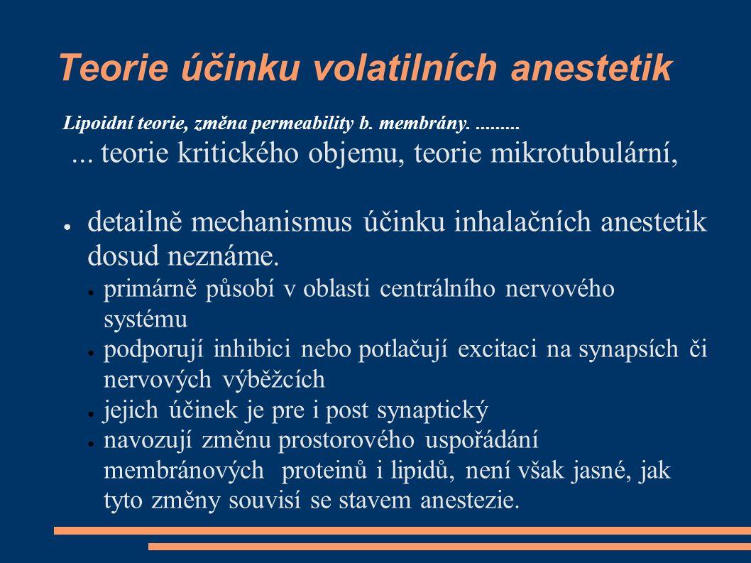 Teorie účinku volatilních anestetik Lipoidní teorie, změna permeability b.