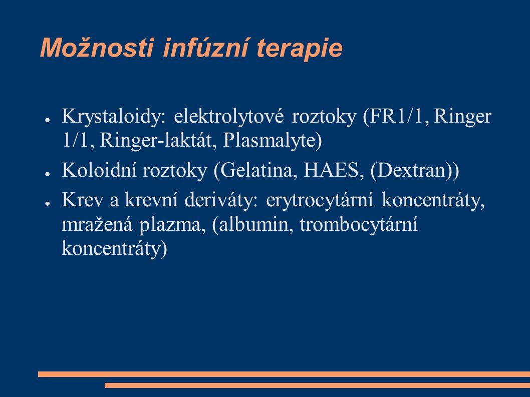 Možnosti infúzní terapie ● Krystaloidy: elektrolytové roztoky (FR1/1, Ringer 1/1, Ringer-laktát, Plasmalyte) ● Koloidní roztoky (Gelatina, HAES, (Dextran)) ● Krev a krevní deriváty: erytrocytární koncentráty, mražená plazma, (albumin, trombocytární koncentráty)