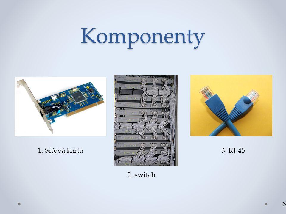 Komponenty 6 1. Síťová karta 2. switch 3. RJ-45