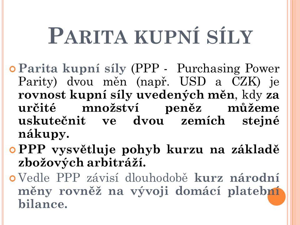 P ARITA KUPNÍ SÍLY Parita kupní síly (PPP - Purchasing Power Parity) dvou měn (např.