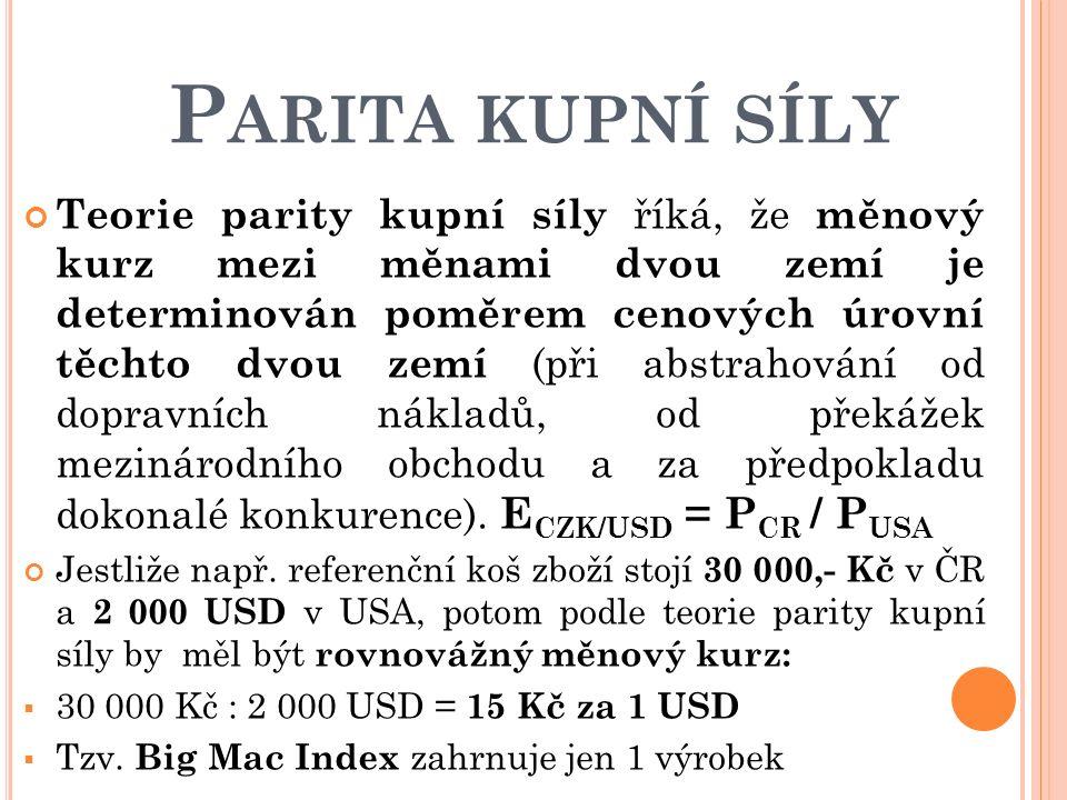 P ARITA KUPNÍ SÍLY Teorie parity kupní síly říká, že měnový kurz mezi měnami dvou zemí je determinován poměrem cenových úrovní těchto dvou zemí (při abstrahování od dopravních nákladů, od překážek mezinárodního obchodu a za předpokladu dokonalé konkurence).
