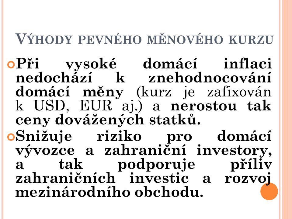 V ÝHODY PEVNÉHO MĚNOVÉHO KURZU Při vysoké domácí inflaci nedochází k znehodnocování domácí měny (kurz je zafixován k USD, EUR aj.) a nerostou tak ceny dovážených statků.
