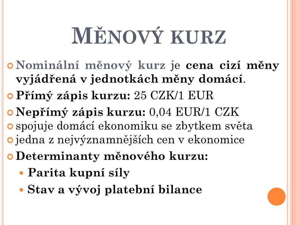 M ĚNOVÝ KURZ Nominální měnový kurz je cena cizí měny vyjádřená v jednotkách měny domácí.