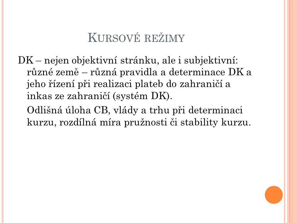 K URSOVÉ REŽIMY DK – nejen objektivní stránku, ale i subjektivní: různé země – různá pravidla a determinace DK a jeho řízení při realizaci plateb do zahraničí a inkas ze zahraničí (systém DK).