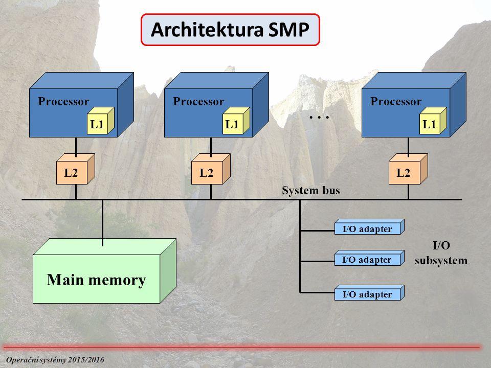 L1 L2 Processor L1 L2 Processor L1 L2 Processor... Main memory I/O adapter I/O subsystem System bus Architektura SMP