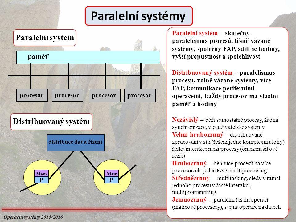 paměť procesor distribuce dat a řízení P Mem P Paralelní systém – skutečný paralelismus procesů, těsně vázané systémy, společný FAP, sdílí se hodiny, vyšší propustnost a spolehlivost Distribuovaný systém – paralelismus procesů, volně vázané systémy, více FAP, komunikace periferními operacemi, každý procesor má vlastní paměť a hodiny Nezávislý – běží samostatné procesy, žádná synchronizace, víceuživatelské systémy Velmi hrubozrnný – distribuované zpracování v síti (řešení jedné komplexní úlohy) řídká interakce mezi procesy (omezení síťové režie) Hrubozrnný – běh více procesů na více procesorech, jeden FAP, multiprocessing Střednězrnný – multitasking, sledy v rámci jednoho procesu v časté interakci, multiprogramming Jemnozrnný – paralelní řešení operací (maticové procesory), stejná operace na datech Distribuovaný systém Paralelní systém Paralelní systémy