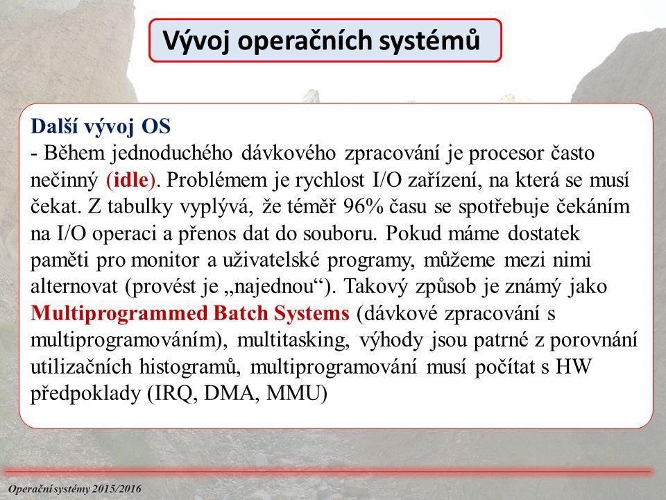 Další vývoj OS - Během jednoduchého dávkového zpracování je procesor často nečinný (idle). Problémem je rychlost I/O zařízení, na která se musí čekat.