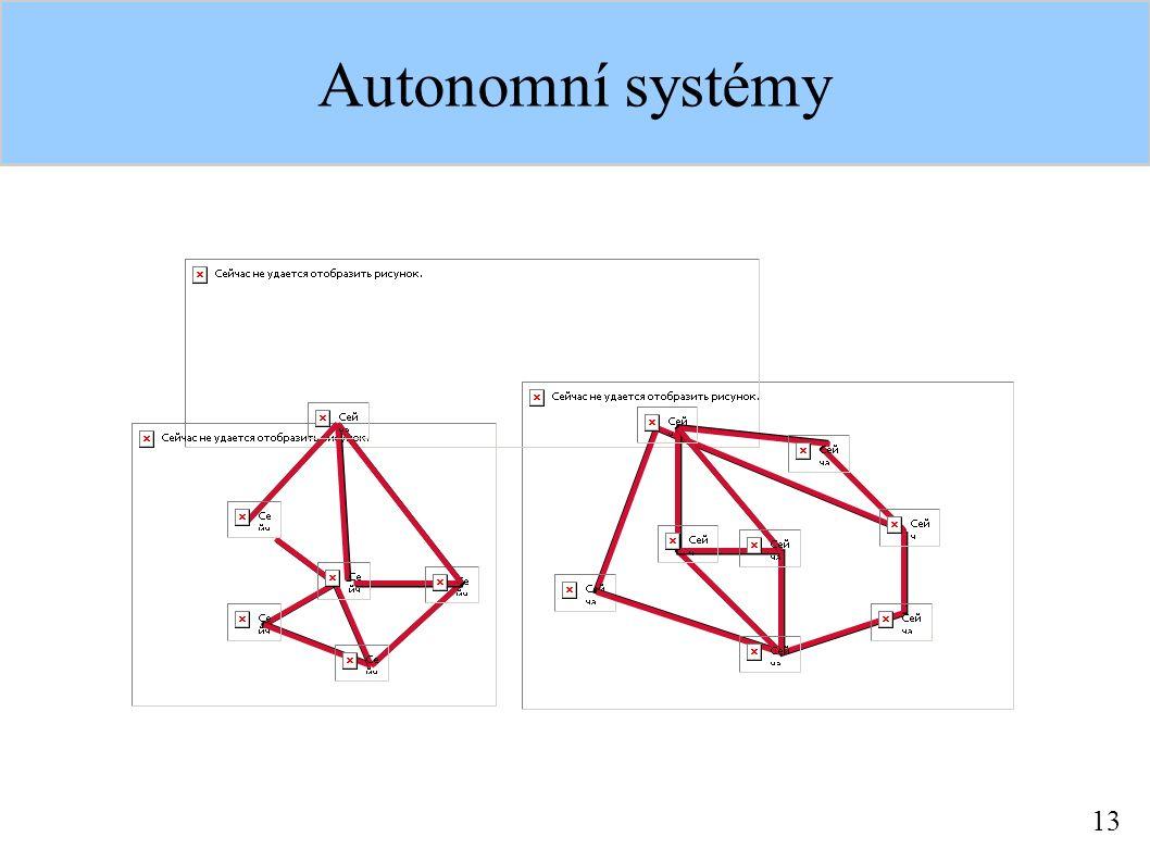 13 Autonomní systémy