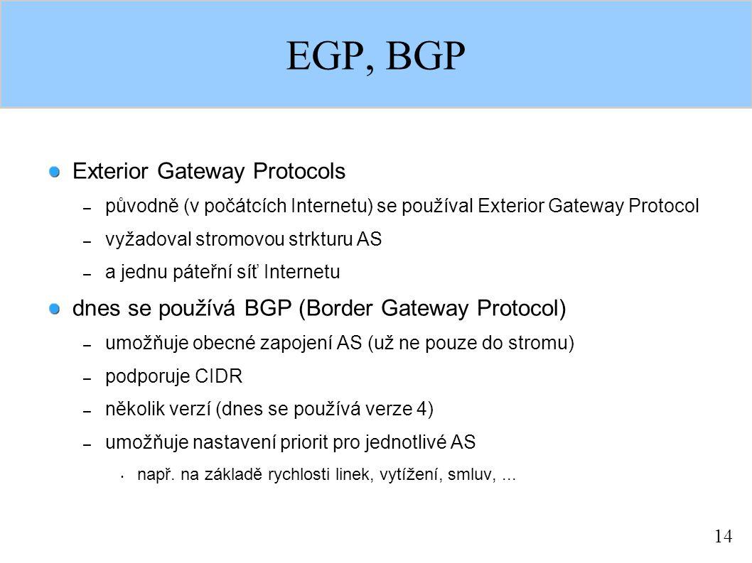 14 EGP, BGP Exterior Gateway Protocols – původně (v počátcích Internetu) se používal Exterior Gateway Protocol – vyžadoval stromovou strkturu AS – a j