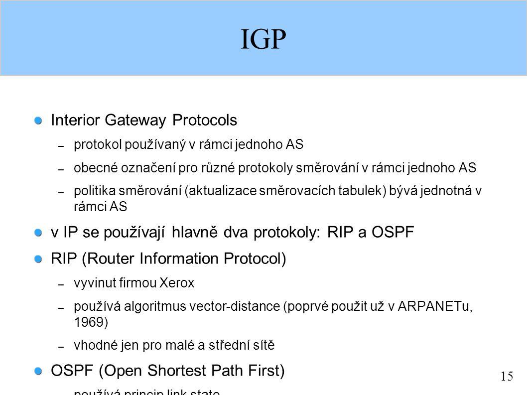 15 IGP Interior Gateway Protocols – protokol používaný v rámci jednoho AS – obecné označení pro různé protokoly směrování v rámci jednoho AS – politik