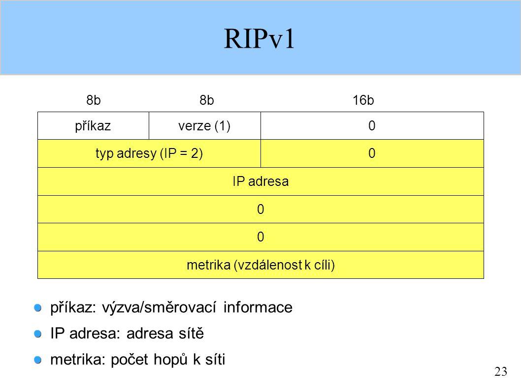 23 RIPv1 příkaz: výzva/směrovací informace IP adresa: adresa sítě metrika: počet hopů k síti příkazverze (1)0 16b 8b typ adresy (IP = 2) IP adresa 0 0