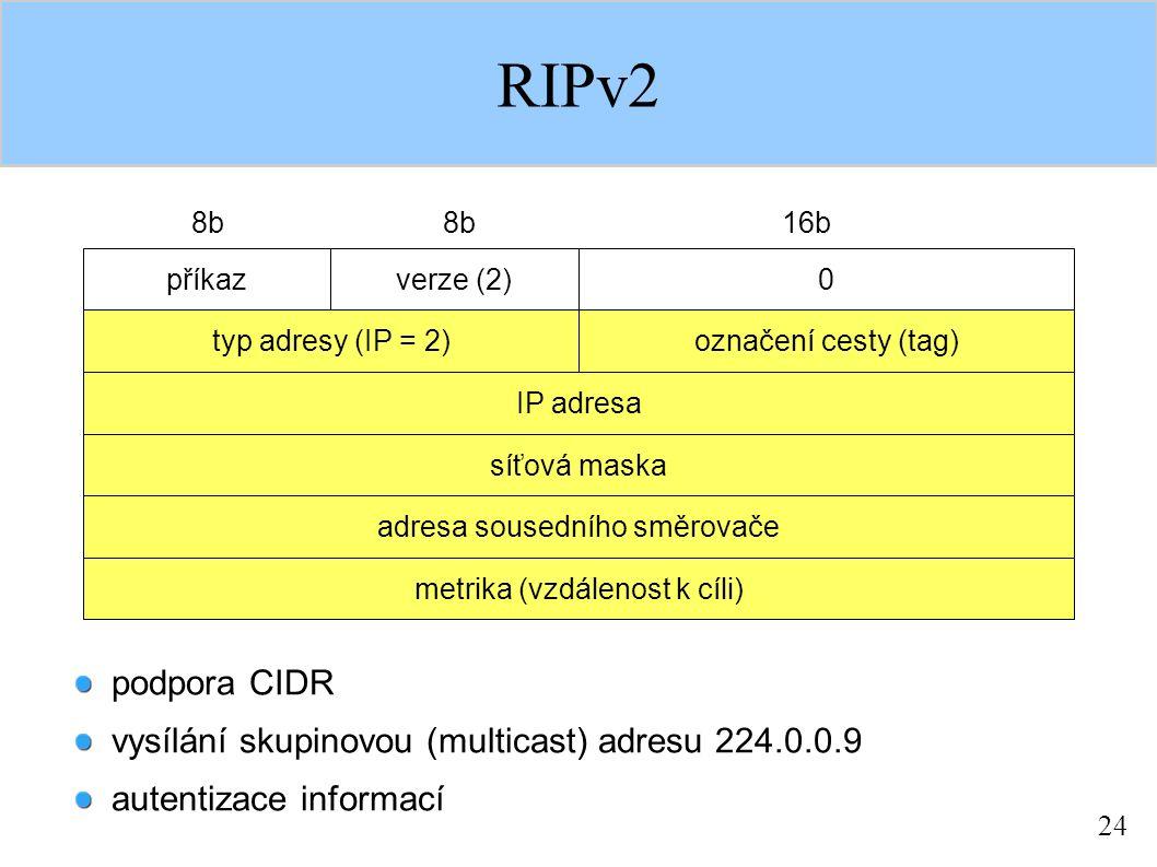 24 RIPv2 podpora CIDR vysílání skupinovou (multicast) adresu 224.0.0.9 autentizace informací příkazverze (2)0 16b 8b typ adresy (IP = 2) IP adresa ozn