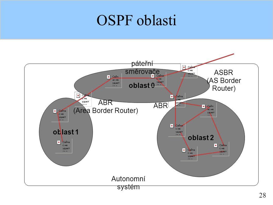 28 OSPF oblasti oblast 0 oblast 1 oblast 2 Autonomní systém páteřní směrovače ABR (Area Border Router) ASBR (AS Border Router) ABR