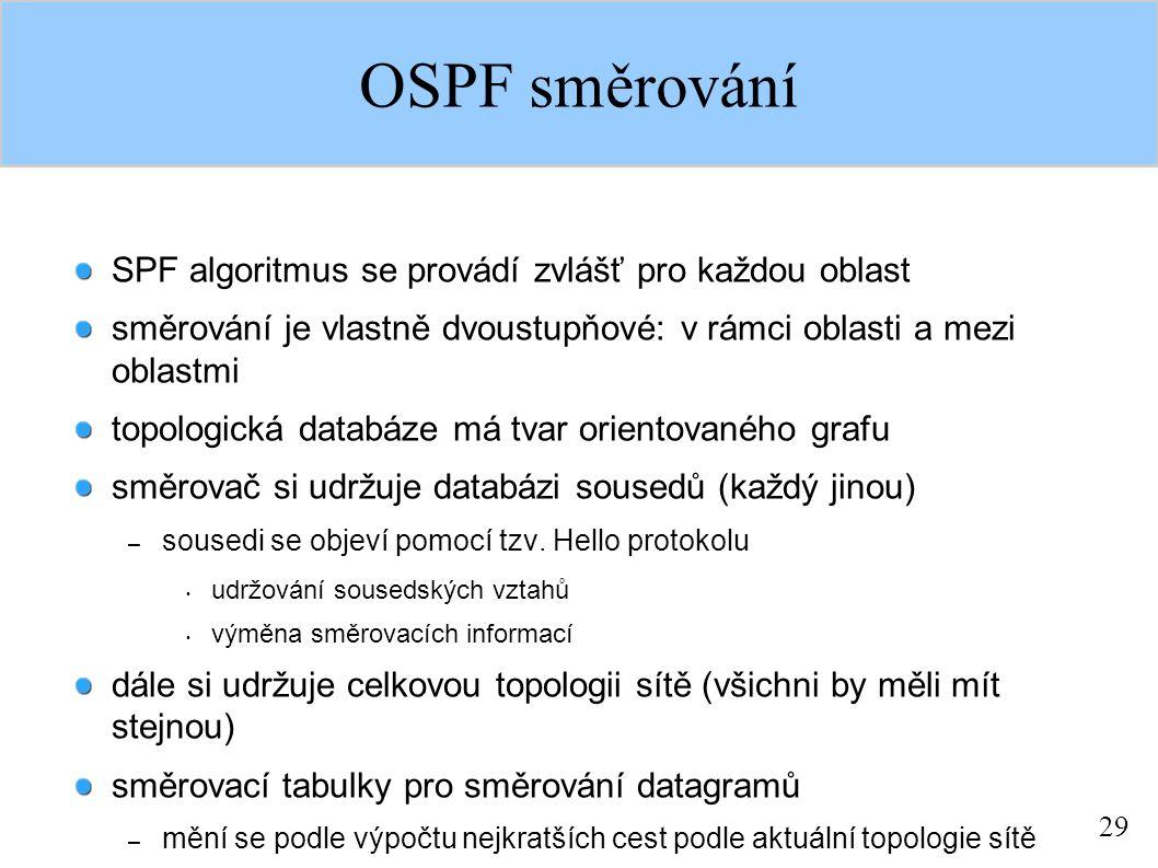 29 OSPF směrování SPF algoritmus se provádí zvlášť pro každou oblast směrování je vlastně dvoustupňové: v rámci oblasti a mezi oblastmi topologická da