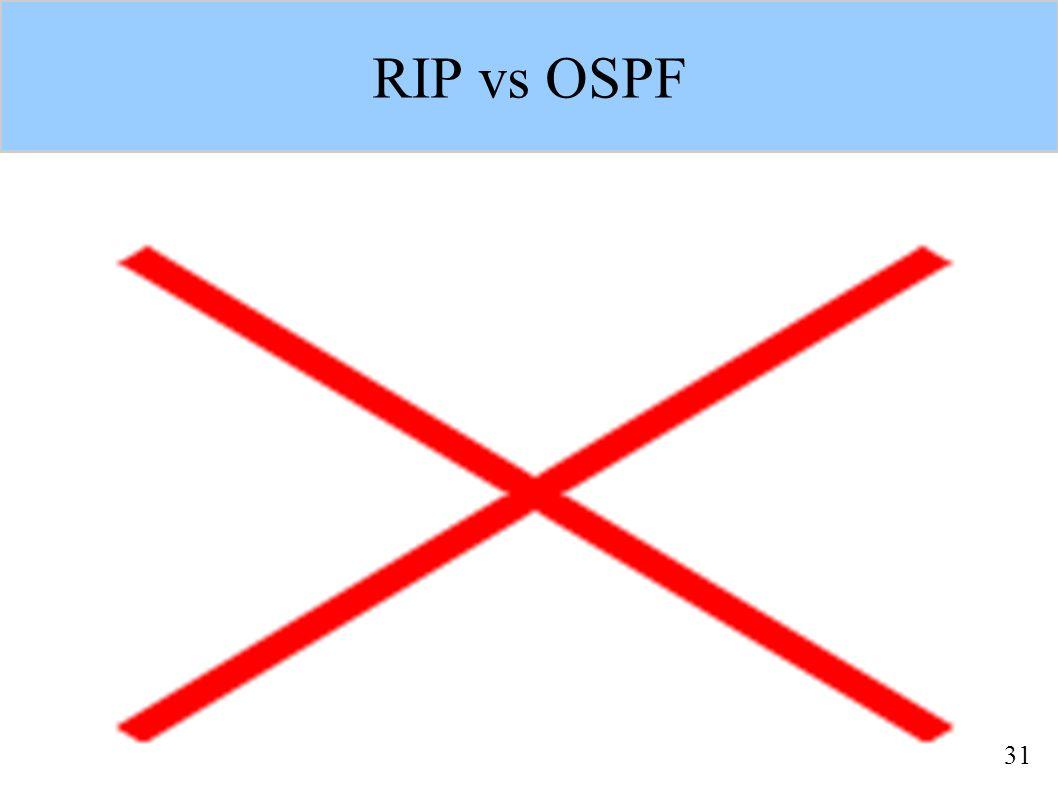 31 RIP vs OSPF
