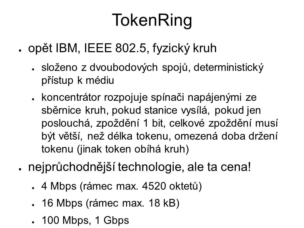 TokenRing ● opět IBM, IEEE 802.5, fyzický kruh ● složeno z dvoubodových spojů, deterministický přístup k médiu ● koncentrátor rozpojuje spínači napájenými ze sběrnice kruh, pokud stanice vysílá, pokud jen poslouchá, zpoždění 1 bit, celkové zpoždění musí být větší, než délka tokenu, omezená doba držení tokenu (jinak token obíhá kruh) ● nejprůchodnější technologie, ale ta cena.