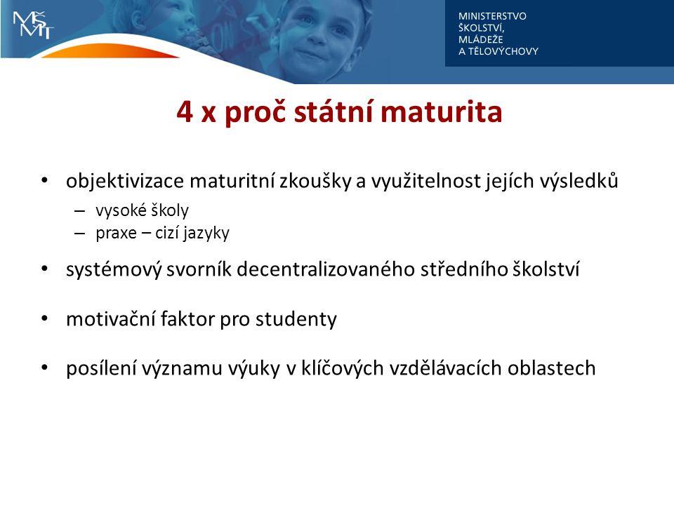 4 x proč státní maturita objektivizace maturitní zkoušky a využitelnost jejích výsledků – vysoké školy – praxe – cizí jazyky systémový svorník decentr