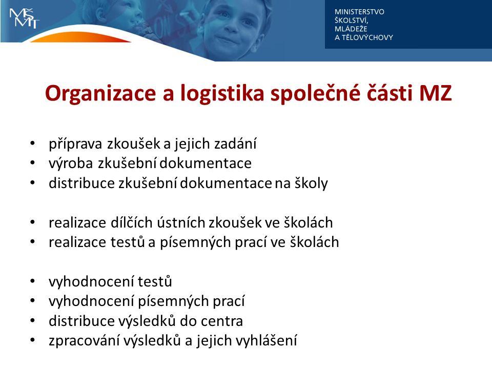 Organizace a logistika společné části MZ příprava zkoušek a jejich zadání výroba zkušební dokumentace distribuce zkušební dokumentace na školy realizace dílčích ústních zkoušek ve školách realizace testů a písemných prací ve školách vyhodnocení testů vyhodnocení písemných prací distribuce výsledků do centra zpracování výsledků a jejich vyhlášení