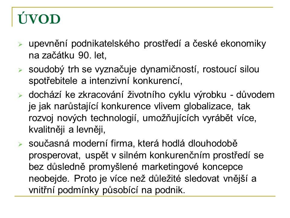 ÚVOD  upevnění podnikatelského prostředí a české ekonomiky na začátku 90.