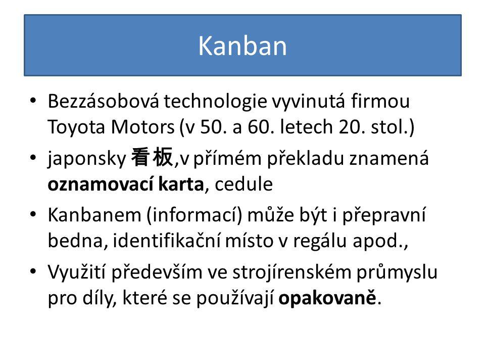 Kanban Bezzásobová technologie vyvinutá firmou Toyota Motors (v 50. a 60. letech 20. stol.) japonsky 看板,v přímém překladu znamená oznamovací karta, ce