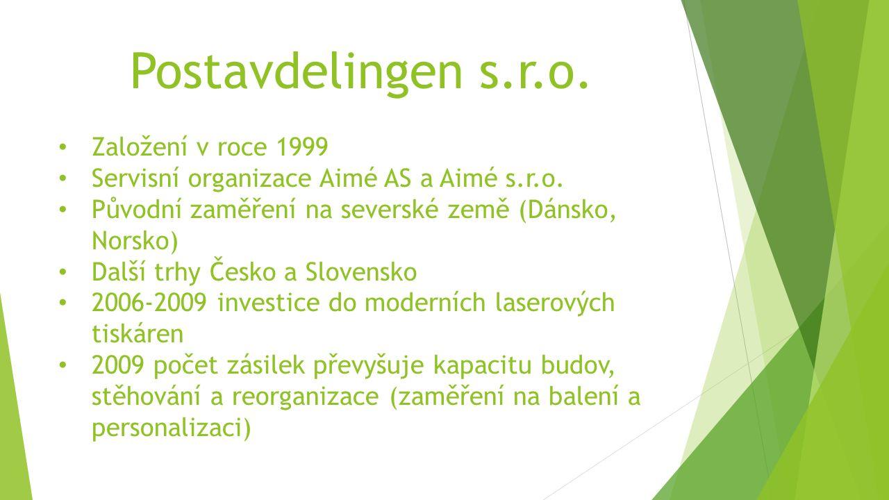 Postavdelingen s.r.o. Založení v roce 1999 Servisní organizace Aimé AS a Aimé s.r.o. Původní zaměření na severské země (Dánsko, Norsko) Další trhy Čes