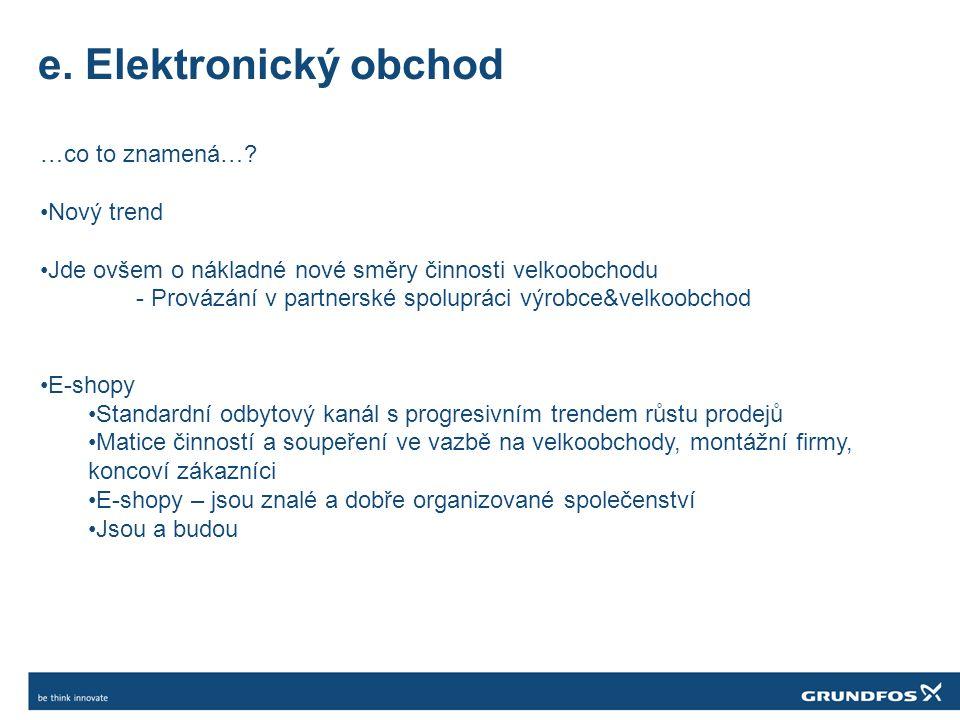e. Elektronický obchod …co to znamená….