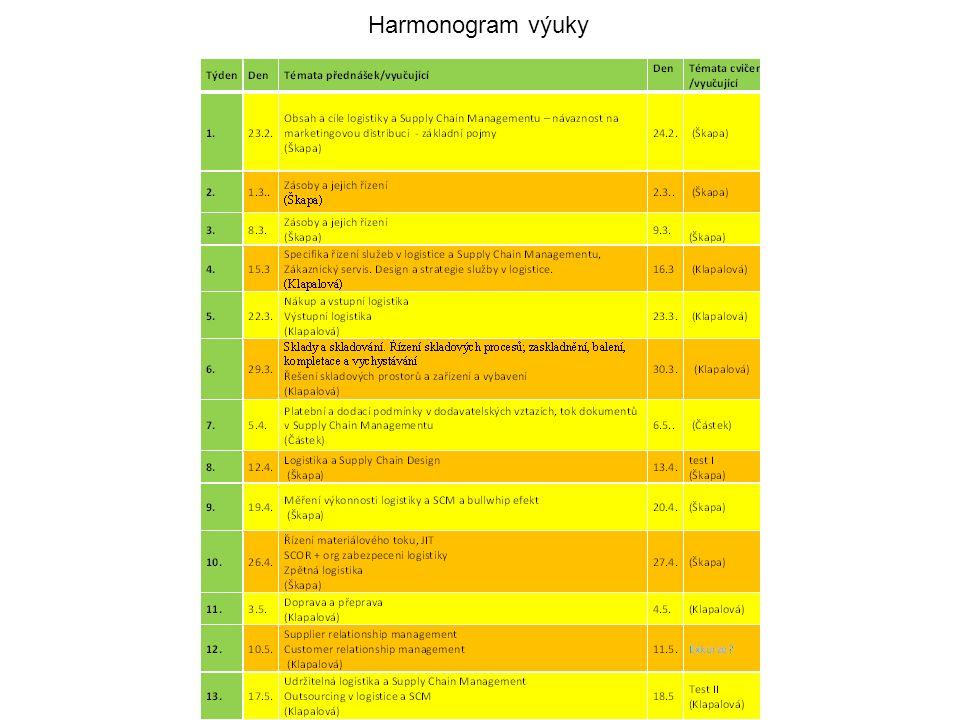 Harmonogram výuky