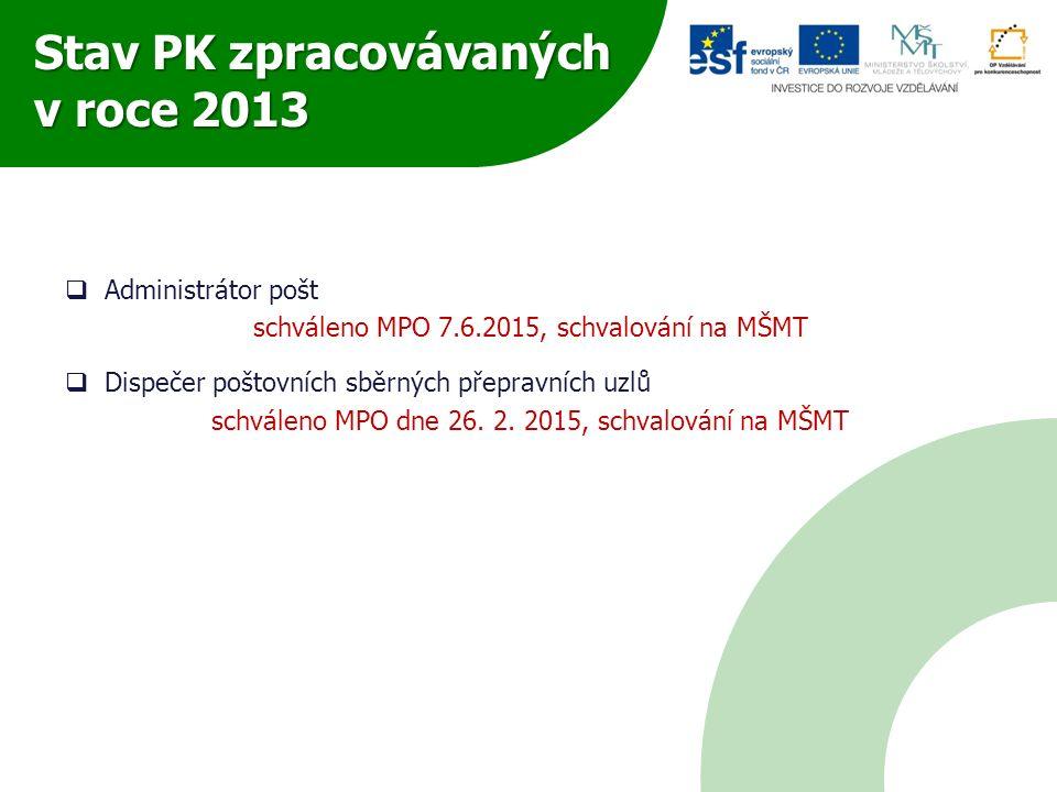 Stav PK zpracovávaných v roce 2013  Administrátor pošt schváleno MPO 7.6.2015, schvalování na MŠMT  Dispečer poštovních sběrných přepravních uzlů sc