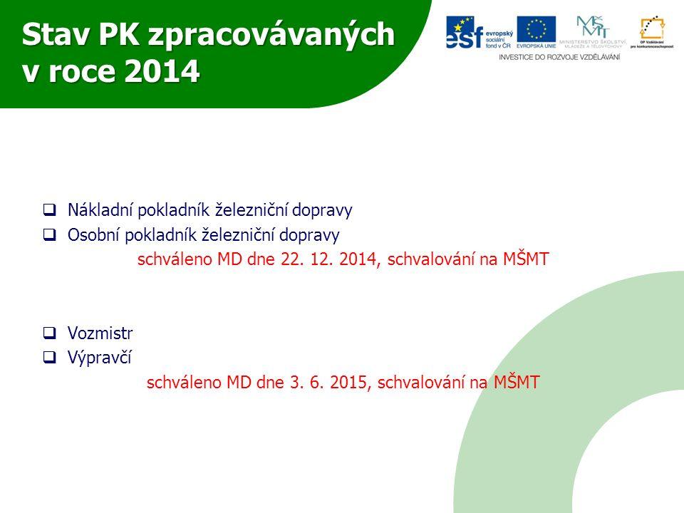Stav PK zpracovávaných v roce 2014  Nákladní pokladník železniční dopravy  Osobní pokladník železniční dopravy schváleno MD dne 22. 12. 2014, schval