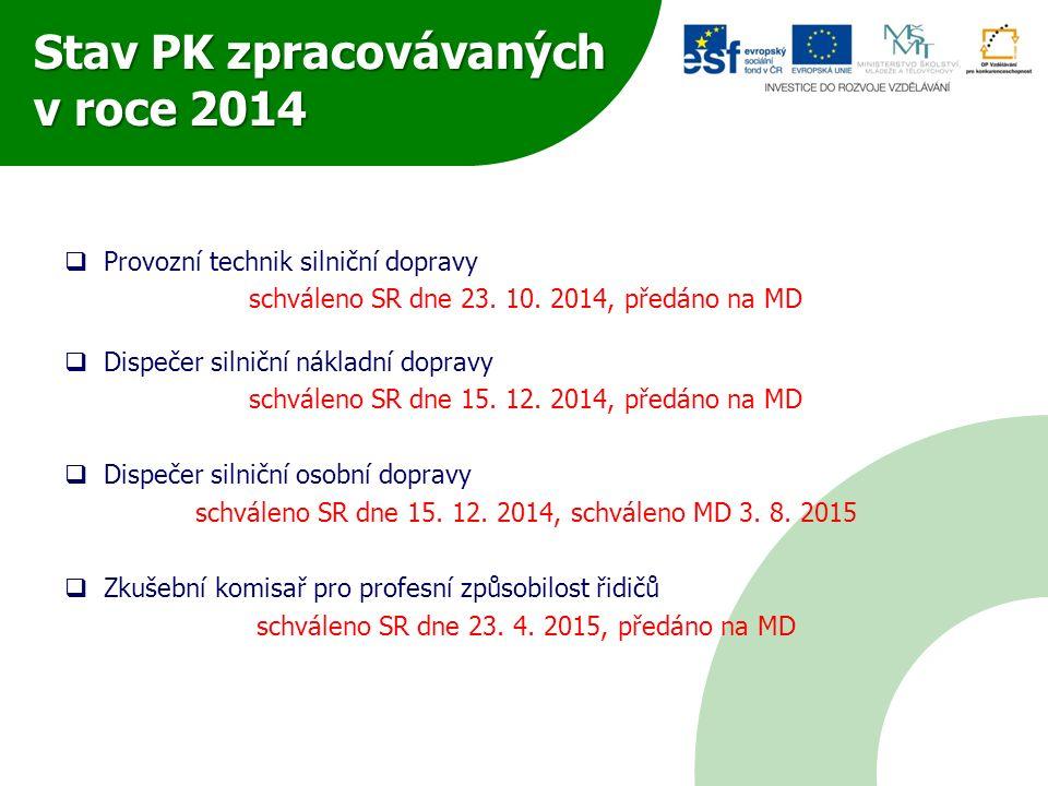 Stav PK zpracovávaných v roce 2014  Provozní technik silniční dopravy schváleno SR dne 23. 10. 2014, předáno na MD  Dispečer silniční nákladní dopra