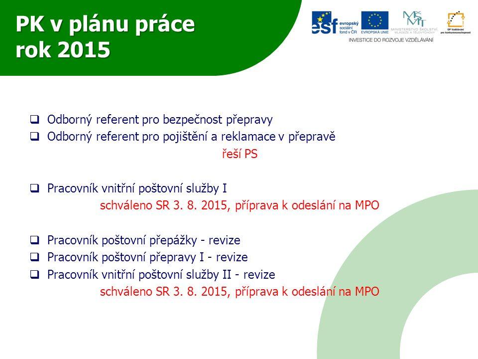 PK v plánu práce rok 2015  Odborný referent pro bezpečnost přepravy  Odborný referent pro pojištění a reklamace v přepravě řeší PS  Pracovník vnitř
