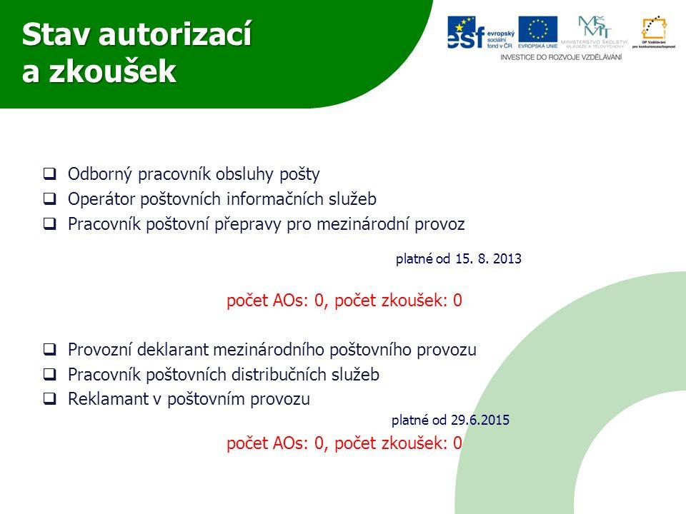 Stav autorizací a zkoušek  Řidič silniční osobní dopravy  Řidič silniční nákladní dopravy platné od 28.