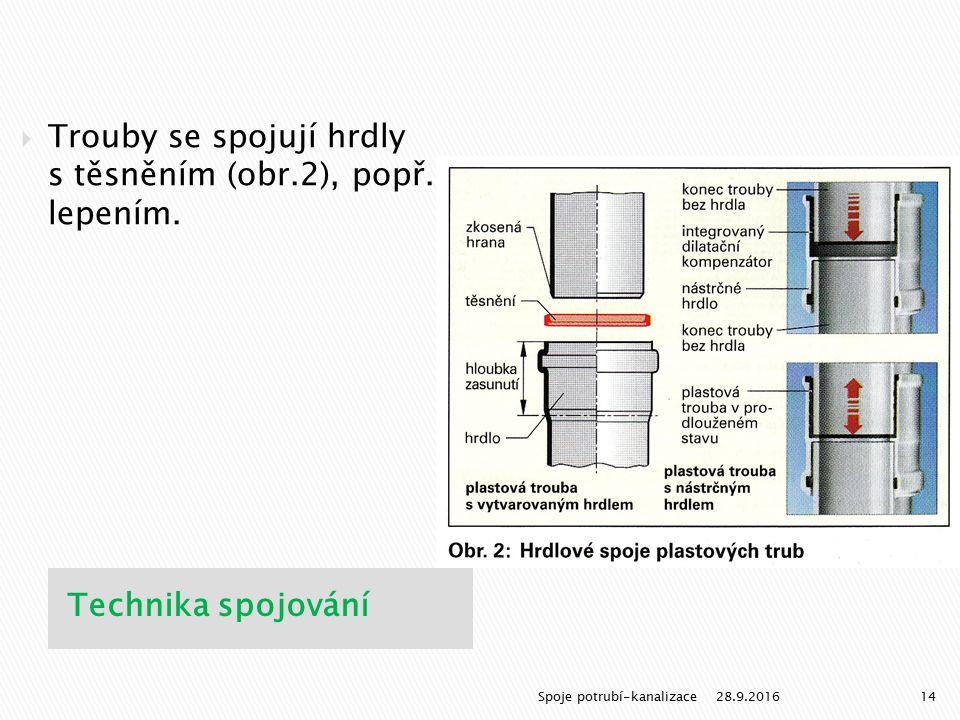 Technika spojování  Trouby se spojují hrdly s těsněním (obr.2), popř. lepením. 28.9.201614Spoje potrubí-kanalizace