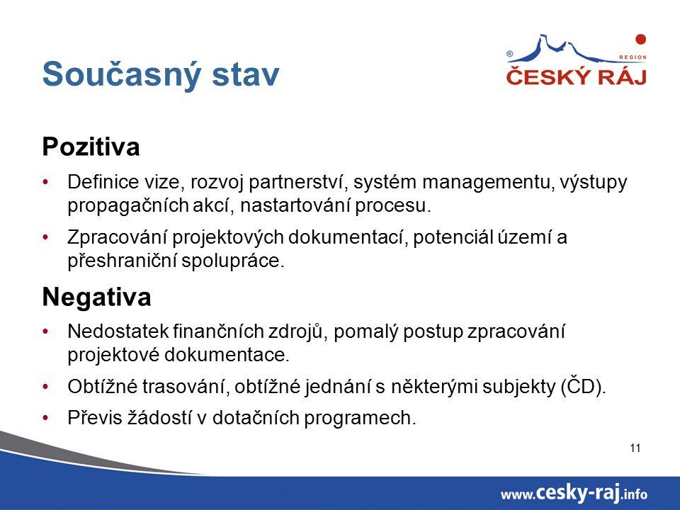 11 Současný stav Pozitiva Definice vize, rozvoj partnerství, systém managementu, výstupy propagačních akcí, nastartování procesu.