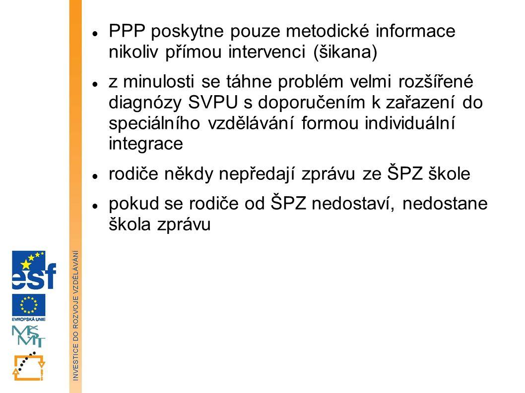 PPP poskytne pouze metodické informace nikoliv přímou intervenci (šikana) z minulosti se táhne problém velmi rozšířené diagnózy SVPU s doporučením k z