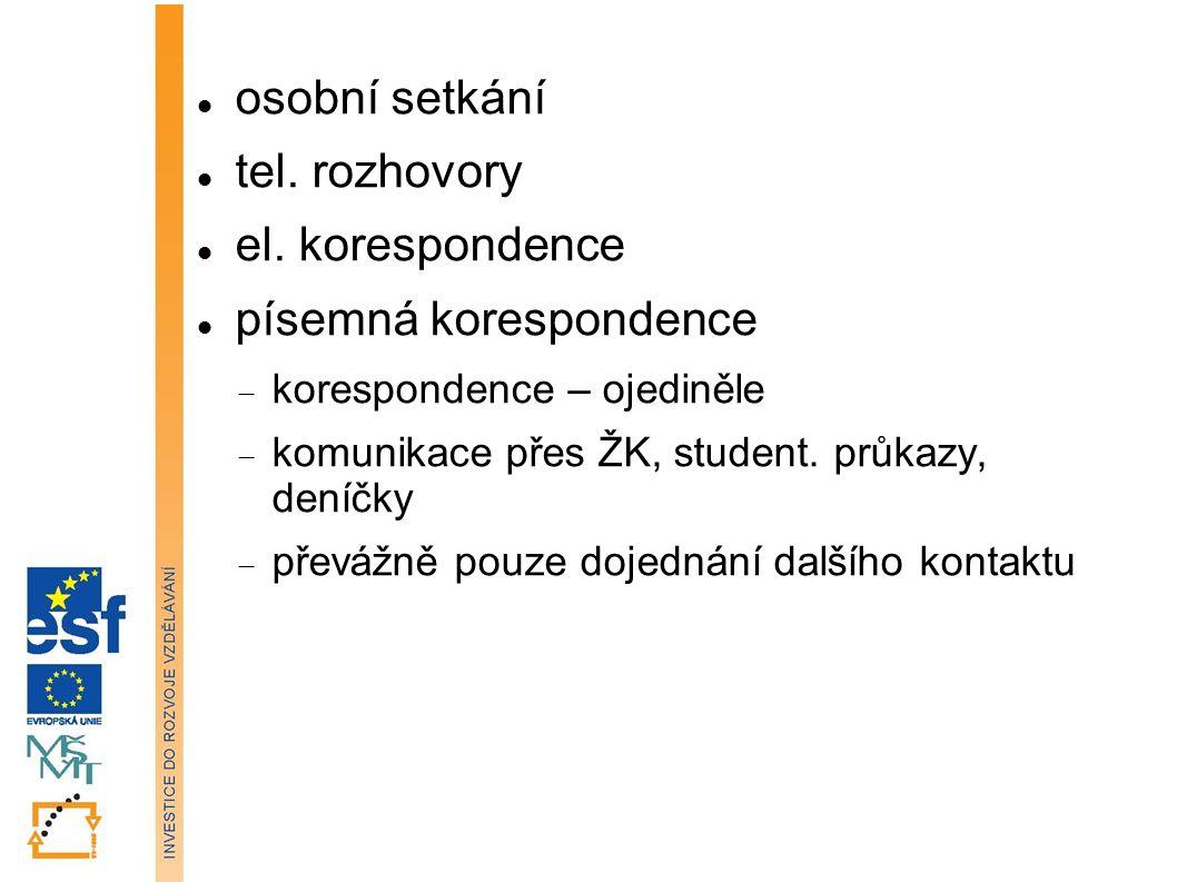 Formy a způsoby komunikace uvnitř školy nejčastěji formou rozhovoru formální (ped.