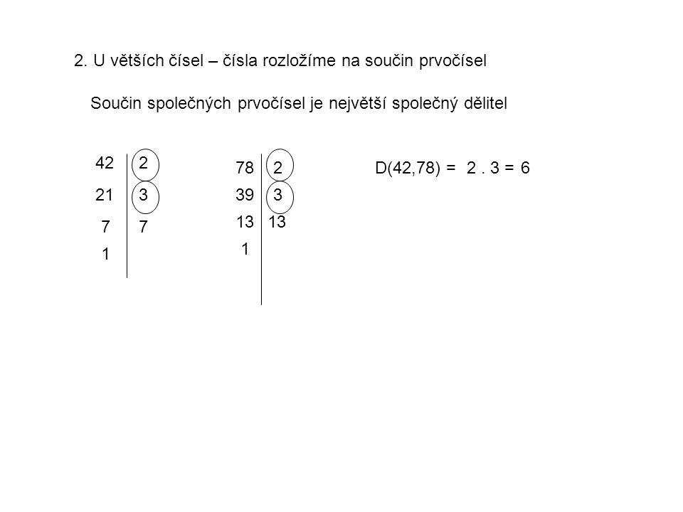 2. U větších čísel – čísla rozložíme na součin prvočísel Součin společných prvočísel je největší společný dělitel 422 213 77 1 782 393 13 1 D(42,78) =