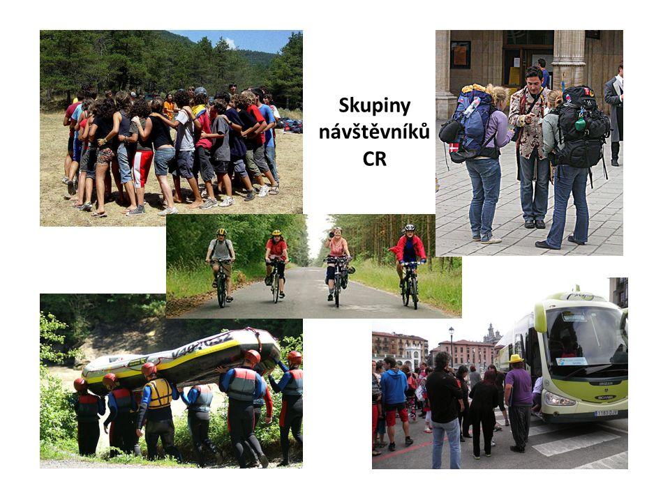 Skupiny návštěvníků CR