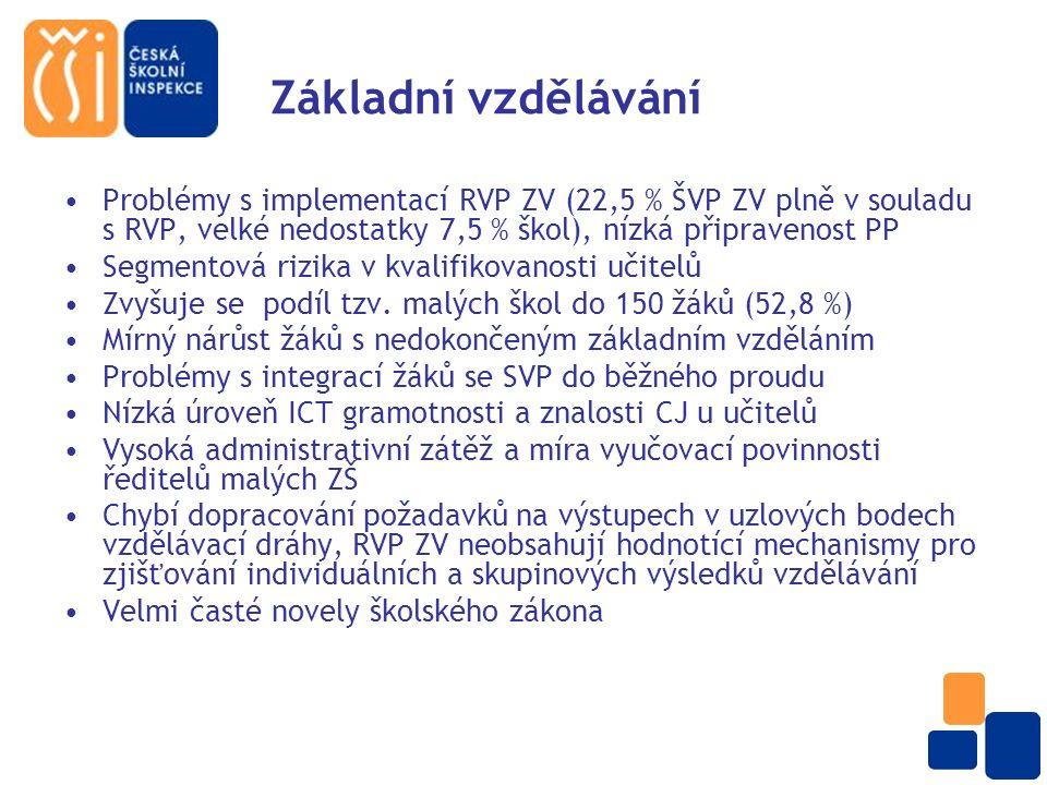 Střední vzdělávání Problémy přípravy a přechodu na ŠVP, především v odborném vzdělávání, různé pojetí RVP G a RVP OV Ve středním odborném vzdělávání bylo do současné doby schváleno a vydáno 225 RVP.