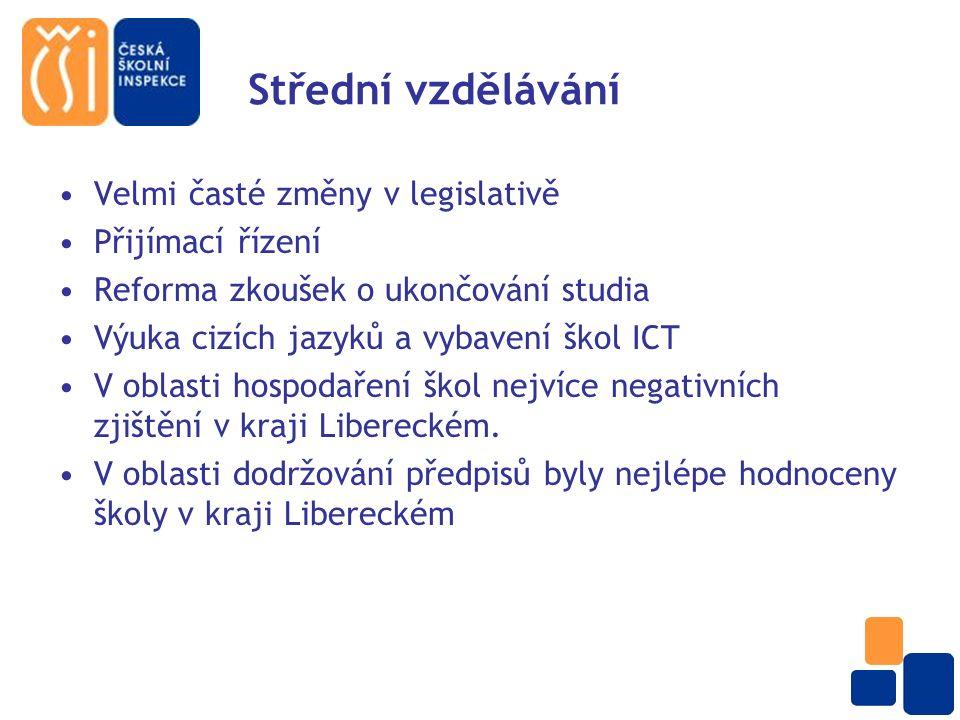 Střední vzdělávání Velmi časté změny v legislativě Přijímací řízení Reforma zkoušek o ukončování studia Výuka cizích jazyků a vybavení škol ICT V oblasti hospodaření škol nejvíce negativních zjištění v kraji Libereckém.