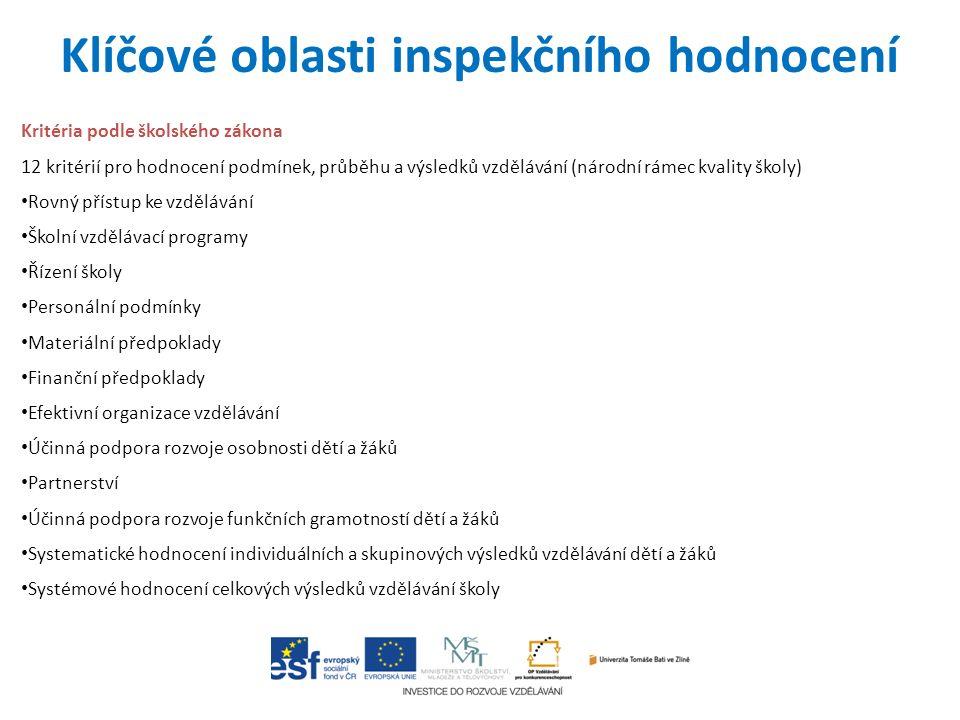 Kritéria podle školského zákona 12 kritérií pro hodnocení podmínek, průběhu a výsledků vzdělávání (národní rámec kvality školy) Rovný přístup ke vzděl