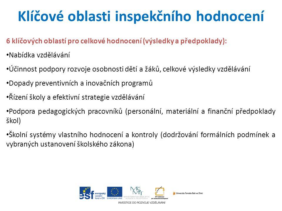 6 klíčových oblastí pro celkové hodnocení (výsledky a předpoklady): Nabídka vzdělávání Účinnost podpory rozvoje osobnosti dětí a žáků, celkové výsledky vzdělávání Dopady preventivních a inovačních programů Řízení školy a efektivní strategie vzdělávání Podpora pedagogických pracovníků (personální, materiální a finanční předpoklady škol) Školní systémy vlastního hodnocení a kontroly (dodržování formálních podmínek a vybraných ustanovení školského zákona) Klíčové oblasti inspekčního hodnocení