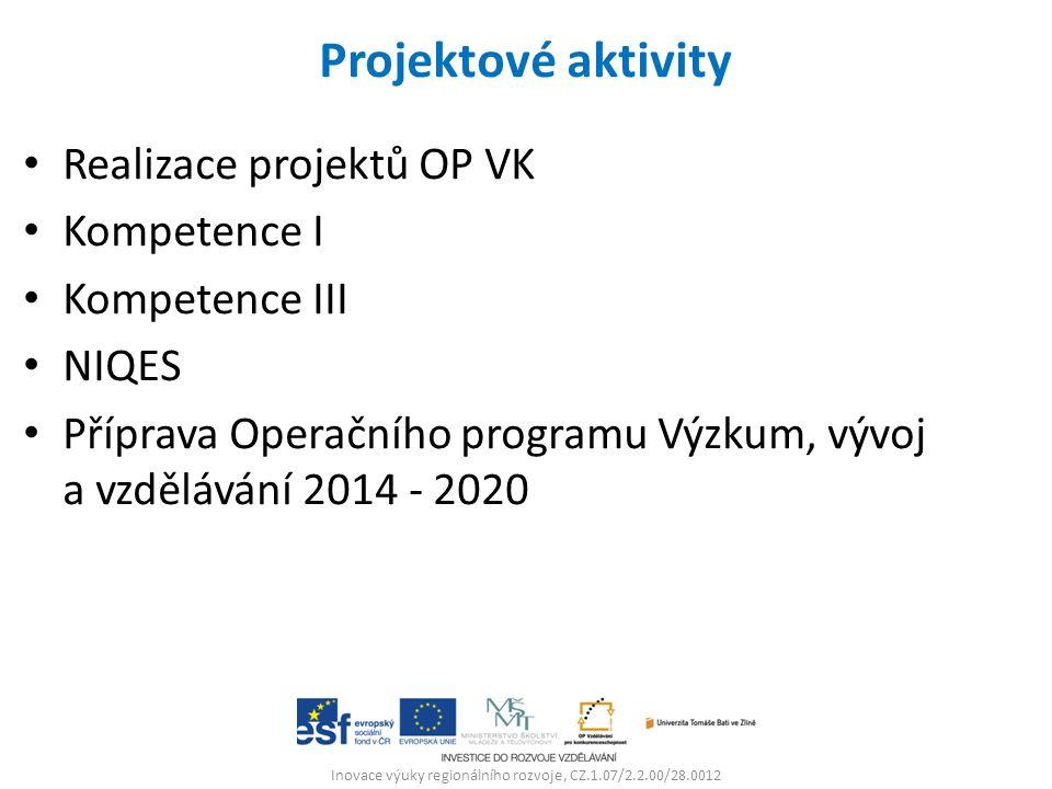 Projektové aktivity Realizace projektů OP VK Kompetence I Kompetence III NIQES Příprava Operačního programu Výzkum, vývoj a vzdělávání 2014 - 2020 Inovace výuky regionálního rozvoje, CZ.1.07/2.2.00/28.0012