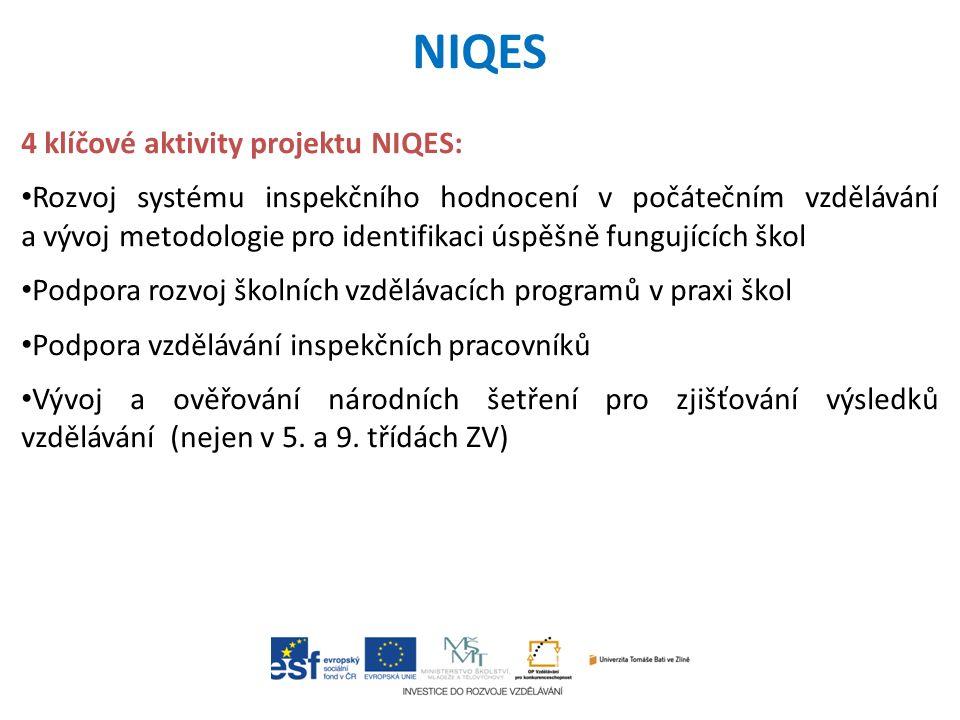 NIQES 4 klíčové aktivity projektu NIQES: Rozvoj systému inspekčního hodnocení v počátečním vzdělávání a vývoj metodologie pro identifikaci úspěšně fungujících škol Podpora rozvoj školních vzdělávacích programů v praxi škol Podpora vzdělávání inspekčních pracovníků Vývoj a ověřování národních šetření pro zjišťování výsledků vzdělávání (nejen v 5.