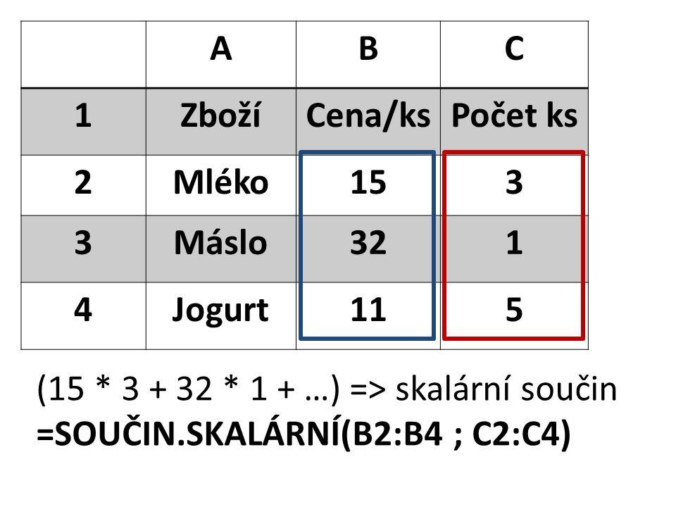 ABC 1ZbožíCena/ksPočet ks 2Mléko153 3Máslo321 4Jogurt115 (15 * 3 + 32 * 1 + …) => skalární součin =SOUČIN.SKALÁRNÍ(B2:B4 ; C2:C4)