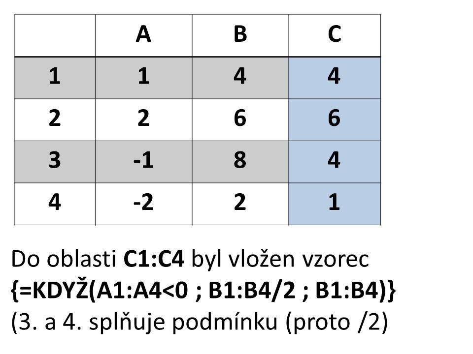 ABC 1144 2266 384 4-221 Do oblasti C1:C4 byl vložen vzorec {=KDYŽ(A1:A4<0 ; B1:B4/2 ; B1:B4)} (3. a 4. splňuje podmínku (proto /2)