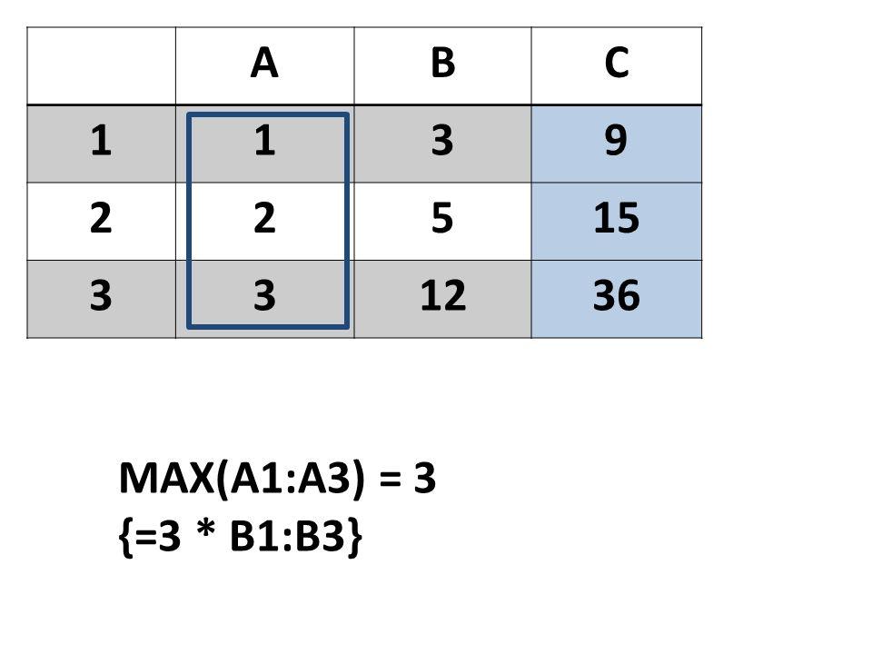 ABC 1144 2266 384 4-221 Do oblasti C1:C4 byl vložen vzorec {=KDYŽ(A1:A4<0 ; B1:B4/2 ; B1:B4)} (3.