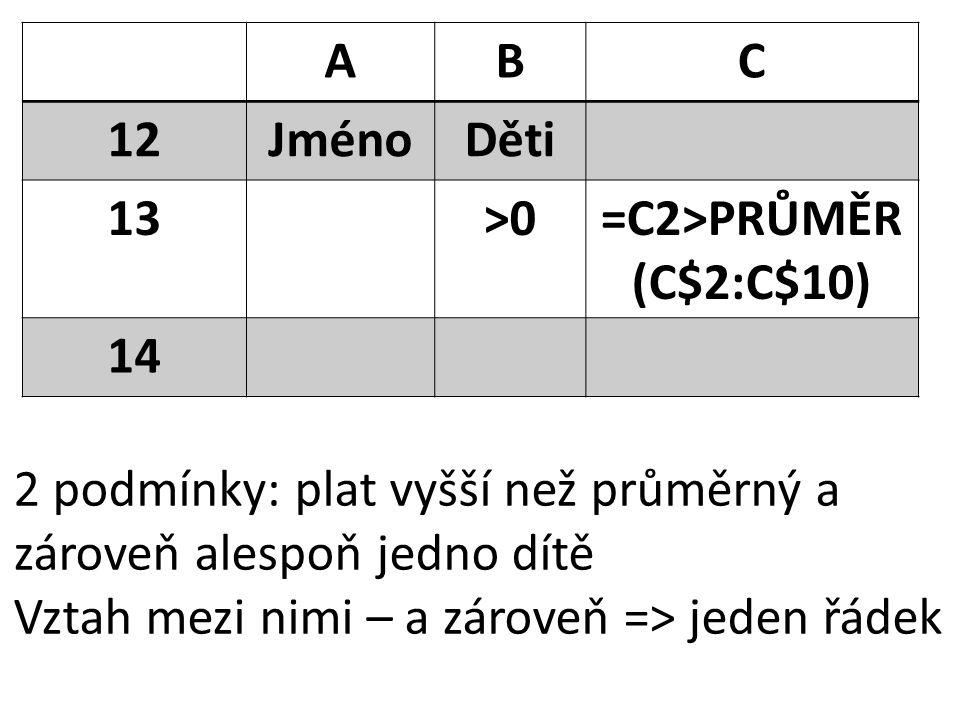 ABC 12JménoDěti 13>0=C2>PRŮMĚR (C$2:C$10) 14 2 podmínky: plat vyšší než průměrný a zároveň alespoň jedno dítě Vztah mezi nimi – a zároveň => jeden řád